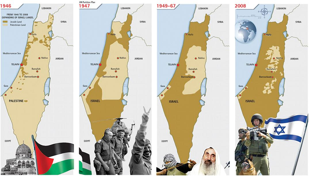 The Zionist colonization and ethnic cleansing of Palestine — a crime against humanity that goes unpunished and is, in fact, supported by many Western governments.