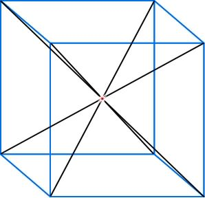 cube666