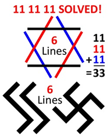 "11 11 11 SOLVED!  6 Lines  11 + 11 + 11 = 33  The Original ""SS""  jewish Synagogue of Satan  (See Rev. 2:9 & 3:9)"