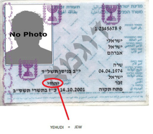 Israeli ID Card